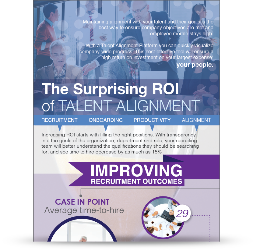roi of talent alignment