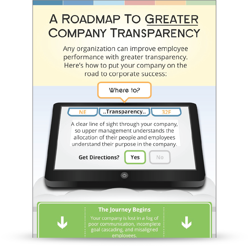 company transparency guide