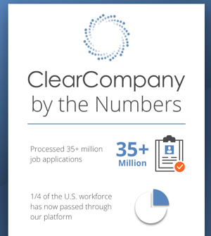 clearcompany impact
