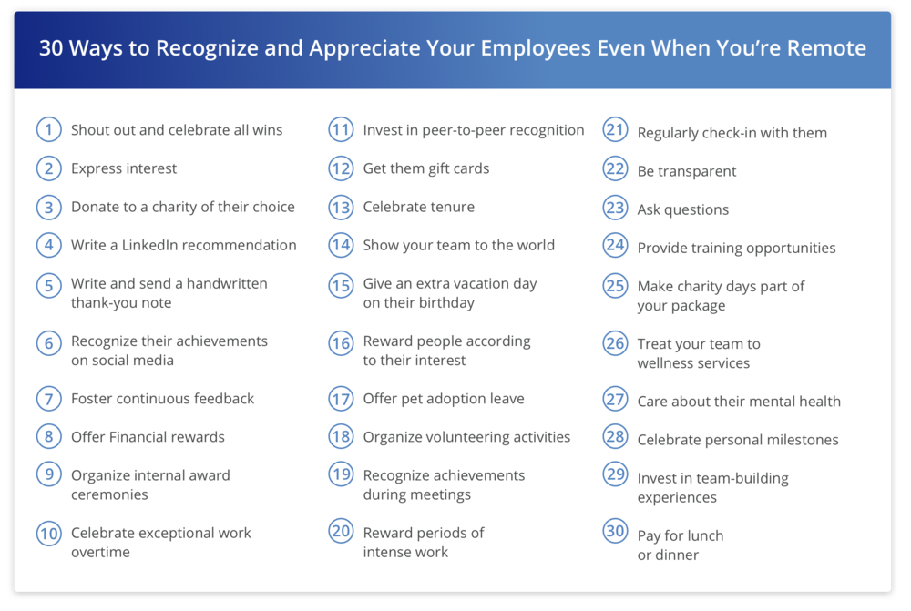 large-30-Ways-to-Recognize-and-Appreciate-Employees-IMG