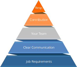 Recruiting Software | Talent Management | ClearCompany