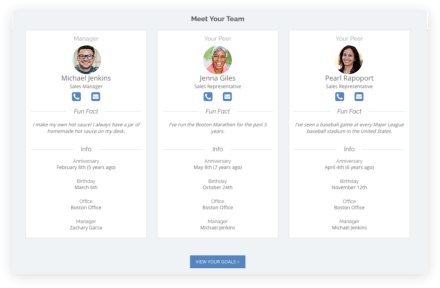 onboarding-team-member-introductions