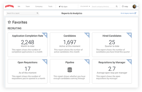 Robust Analytics & Reporting Suite