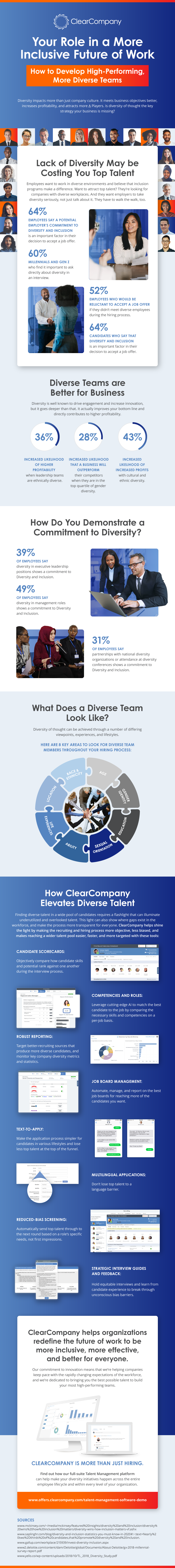 Your Role in a More Inclusive Future of Work Infographic